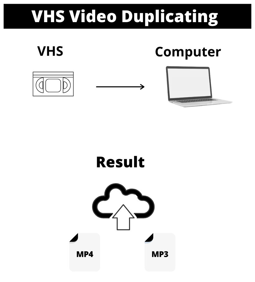 Duplicate VHS to Digital